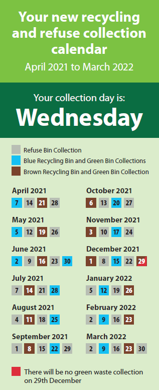 Recycling Dates